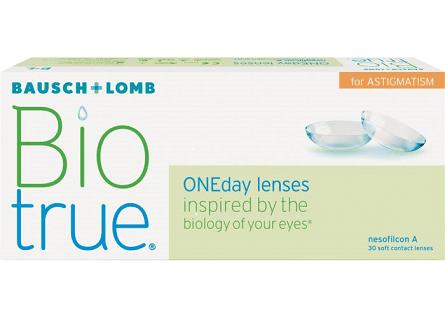 Biotrue ONEday For Astigmatism lenzen vergelijken